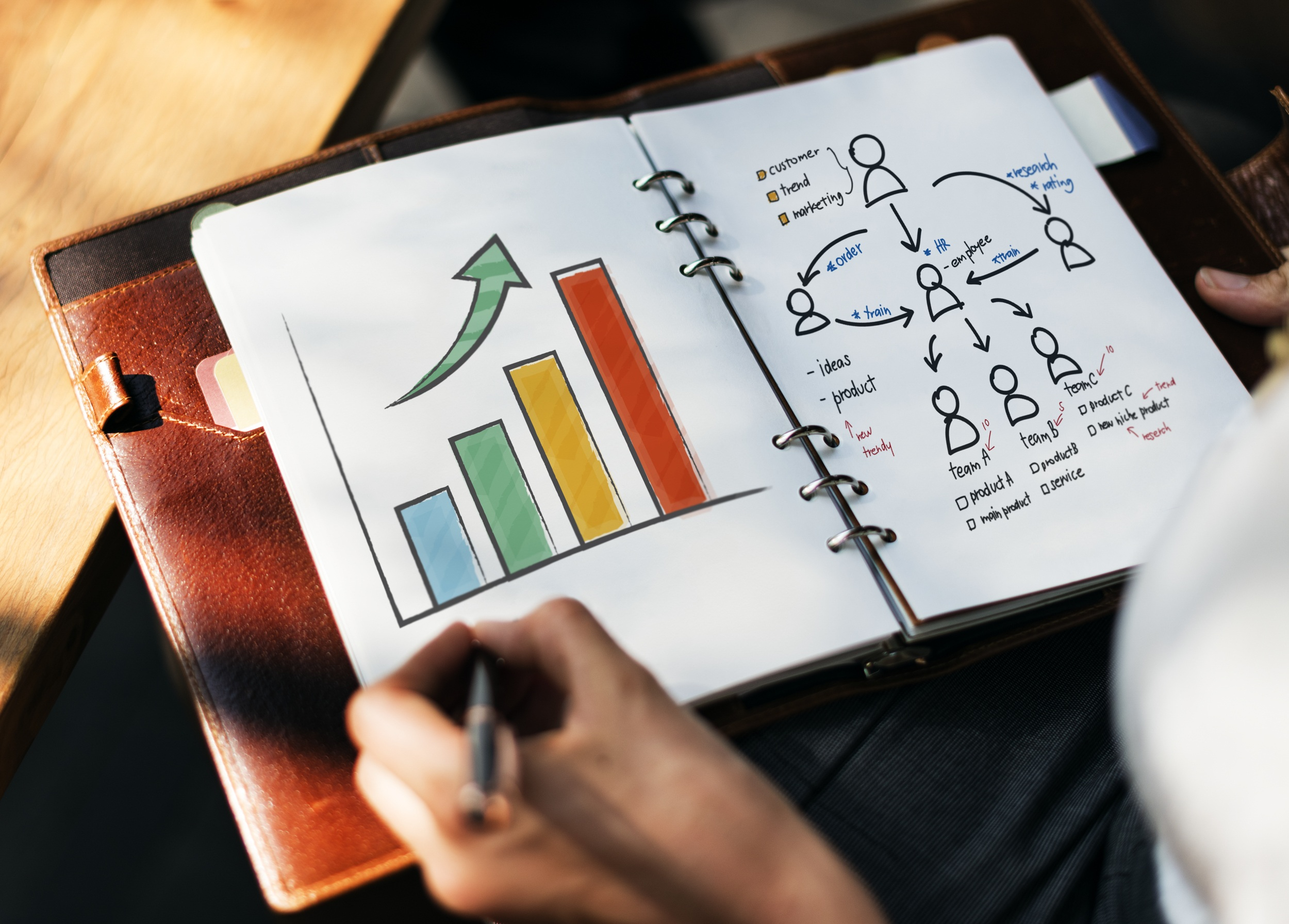Deine Webseite - Planung und Aufbau